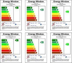Energy efficiency tables